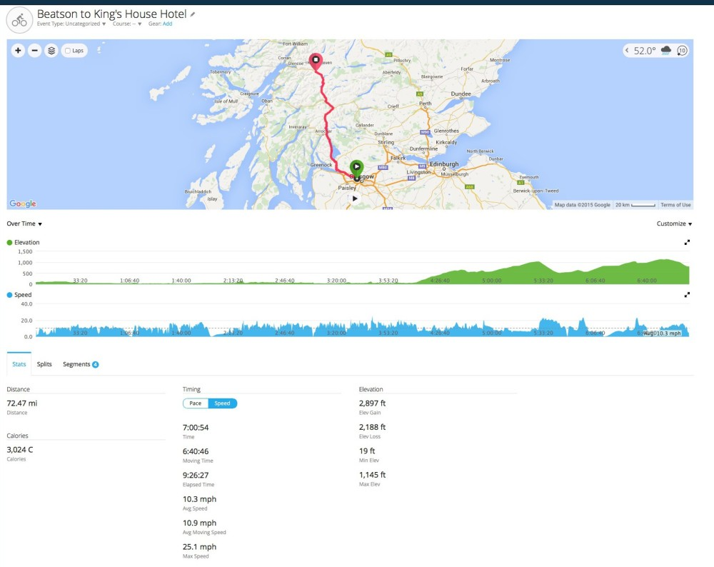 Team Beatson Cycle to Skye (1/6)